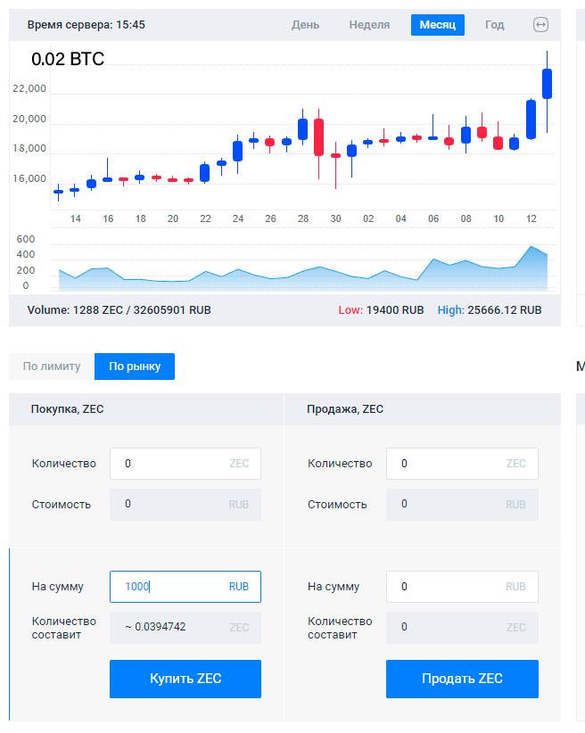 купить-zcash-обменник-биржа